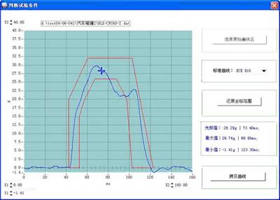 汽车碰撞模拟台车动态参数测试系统高清图片