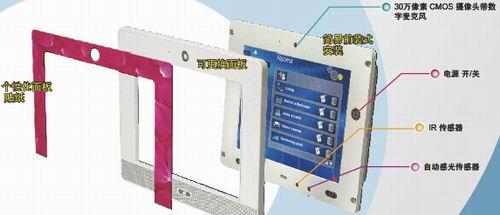 如果您想了解本产品的详细情况请查看:8寸工业平板电脑研江YJMPPC-0 研祥工业平板电脑 80低功