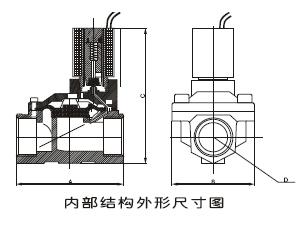 SLPM磁保持脉冲电磁阀图片