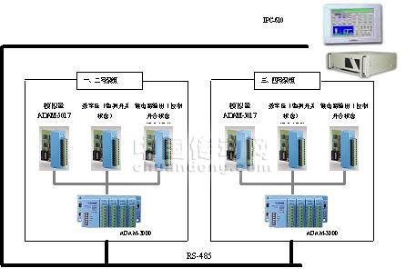 """研华MIO-5290高性能35"""" MIO嵌入式单板电脑"""