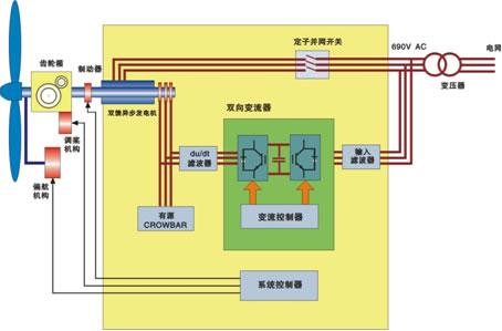 直流发电机   柴油发电机原理图 电工,发电,配电,供电资源下高清图片