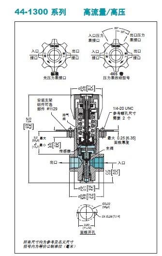 TESCOM高压调压阀-44-13系列-VGM减速机 MFS