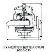 呼吸阀的原理_呼吸阀原理是什么