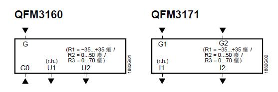 QFM3161和QFM4171的接线端子